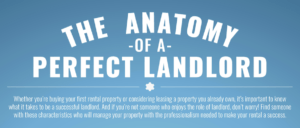 The Anatomy of A Perfect Landlord [INFOGRAPHIC]